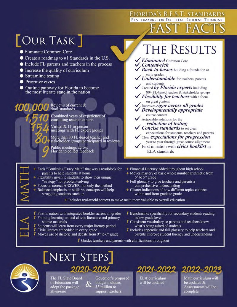 Florida's B.E.S.T. - Benchmarks for Excellent Student Thinking.jpg