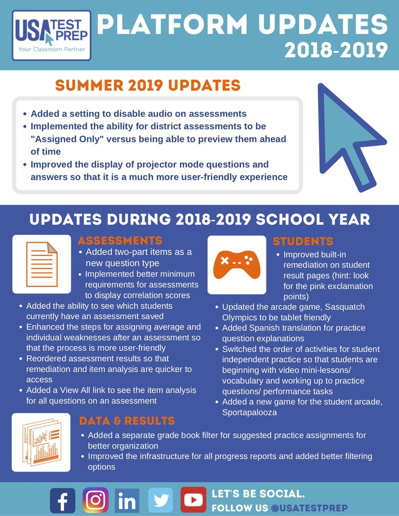 USATestprep Platform Updates 2018-2019.jpg