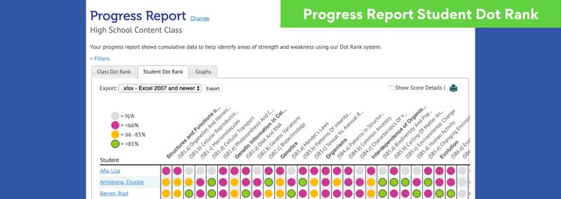 Special Needs Blog_ Progress Report Student Dot Rank.png