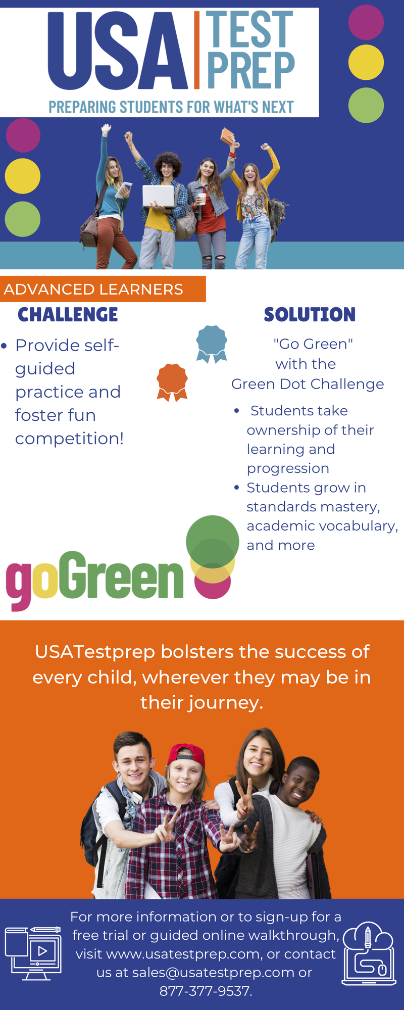 USATP_Infographic Final 2021_2.png