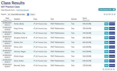 USATestprep PSAT Sample Data Class Results